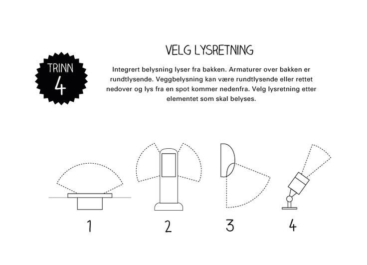 Lysplan trinn 4: Velg lysretningen