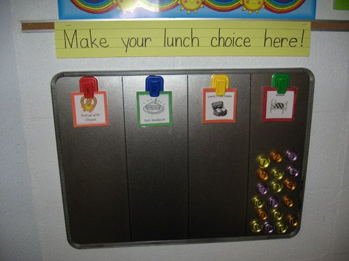 Lunchboard.. Making it student run is a great idea to save time in the morning and give them a responsibility/ good morning routine!