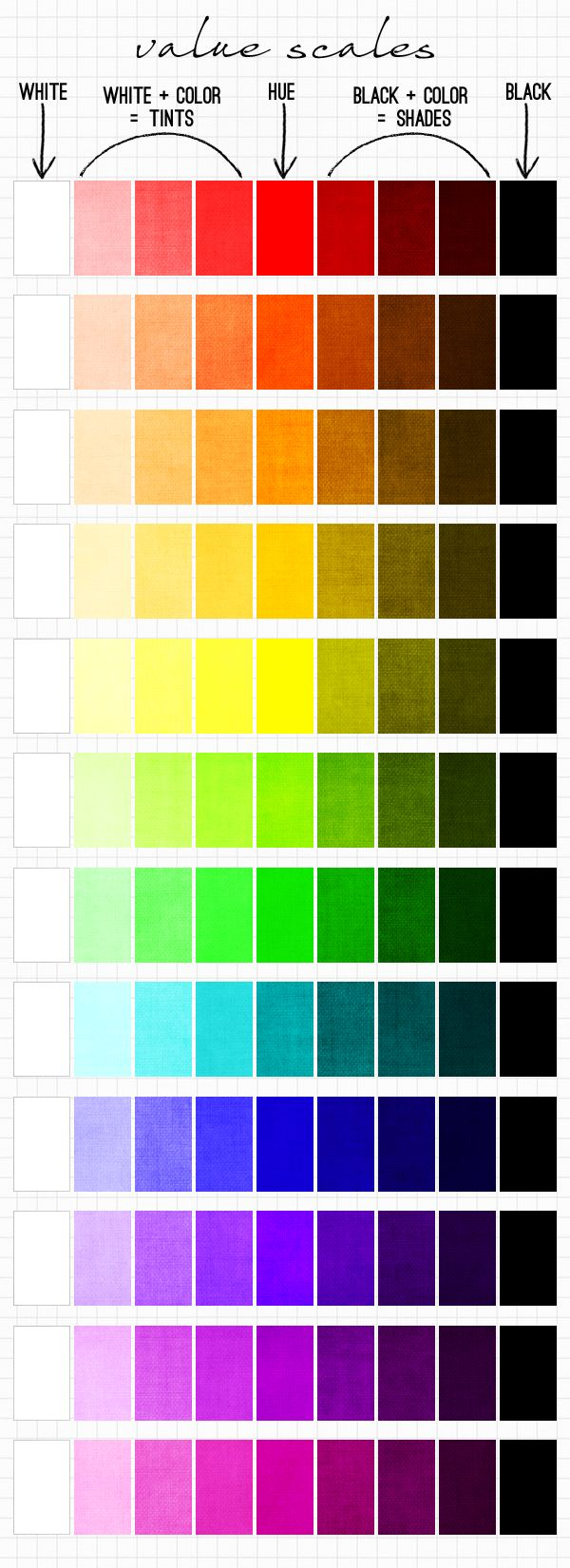 281 best Color Charts images on Pinterest | Color combinations ...