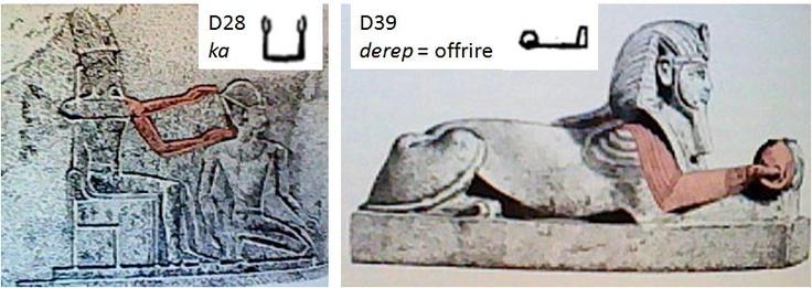 """Sin. Amun conferisce ad Hatshepsut il potere della vita (le braccia del Dio formano il segno ka); scena dell' incoronazione, obelisco caduto di Hatshepsut (XVIII dinastia), Karnak, tempio di Amun. Dx. Sfinge in fayence di Amenhotep III (XVIII dinastia) con geroglifico per """"offrire"""". Il geroglifico del braccio umano teso, viene sottolineato dai tratti umani del viso della sfinge."""