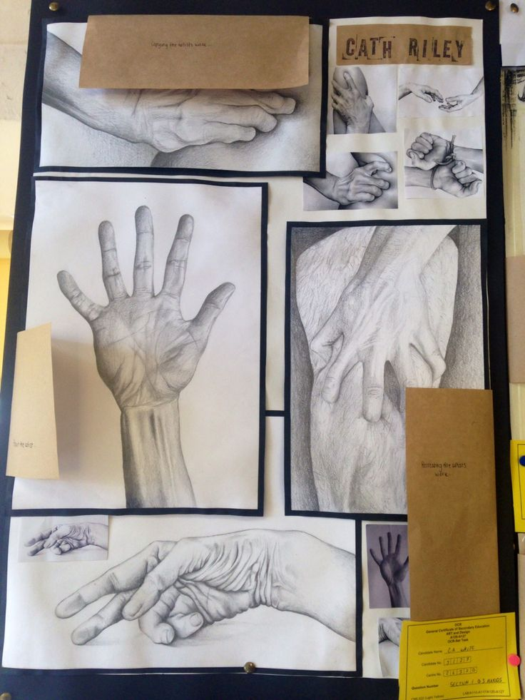 Artist research -hands GCSE