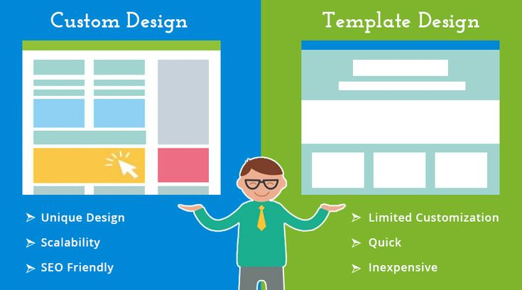 Understand the difference between custom website design and template website. Choose the best for your business type. Read more at https://www.avyatech.com/custom-website-design-vs-template-website/ #Customewebsitedesign #templatedesign #seofriendlywebsite
