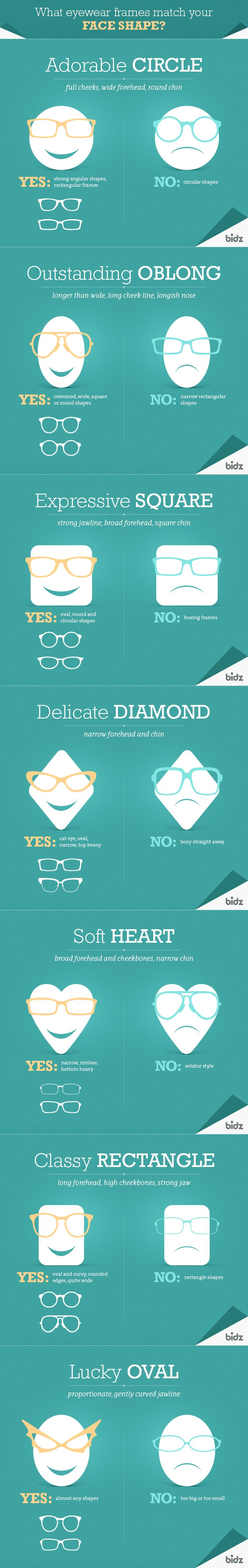 What Eyewear Frames Match Your shape