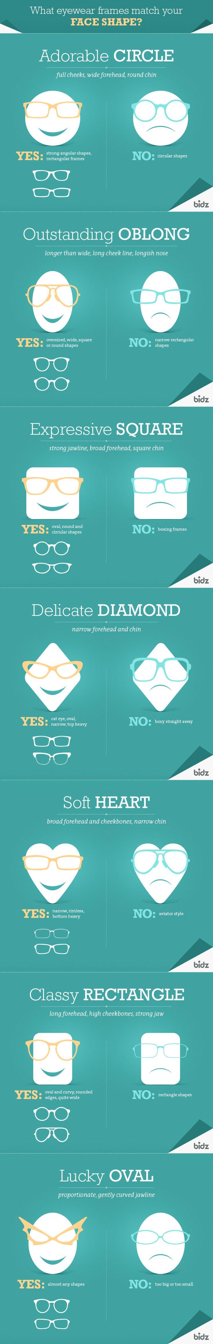 What Eyewear Frames Match Your shape
