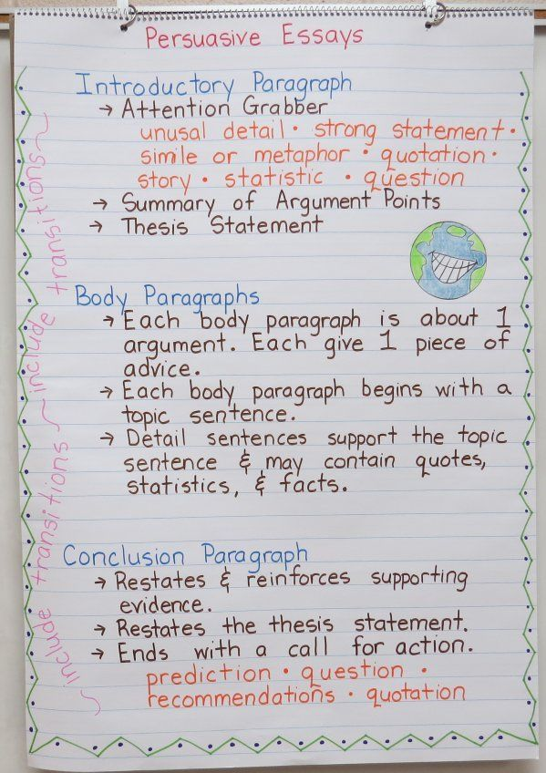 how to write an argument in an essay