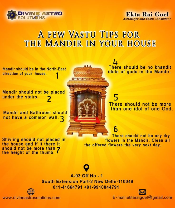 #ASTROLOGER_EKTA_RAI_GOEL. #(^_^)#...A few #Vastu_Tips_for_the_Mandir in your house...#(^_^)# 1. #Mandir should be in the #North_East_direction_of_your_house.  2. Mandir should not be #placed under the stairs.  3. Mandir and #Bathroom should not have a #common_wall. 4. There should be no #khandit_idols_of_gods_in_the_Man