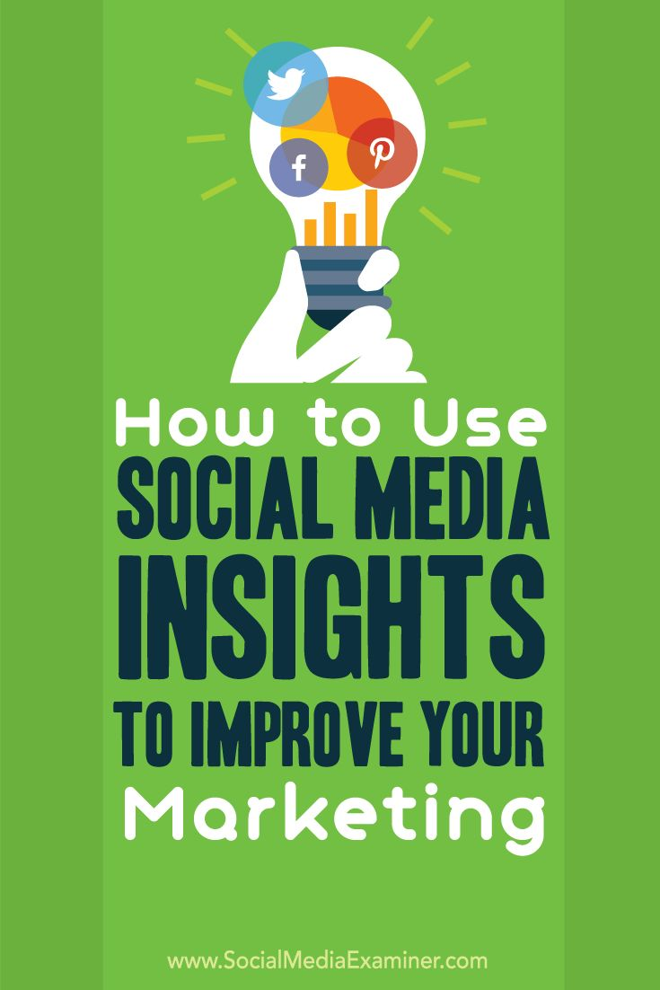 How to Use Social Media Insights to Improve Your Marketing via @smexaminer