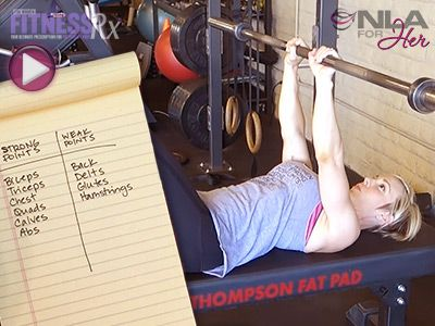 Creating your workout split for the week using your weak and strong points. Jessie Hilgenberg