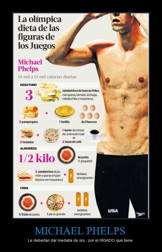 La dieta de Michael Phelps... (vocabulario: la comida)