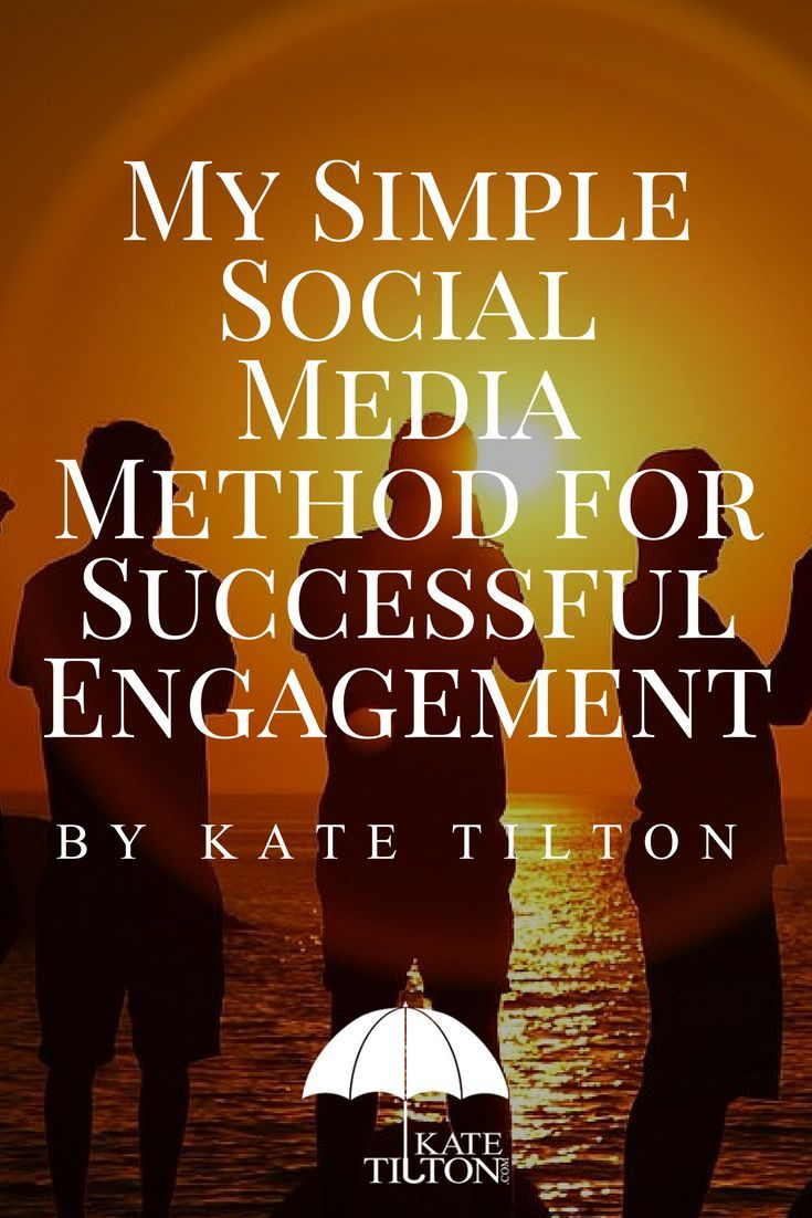 Today on the blog I'm sharing my simple social media method for success! :) If you have any questions please leave them as comments on the post so I can help you. - Kate TIlton