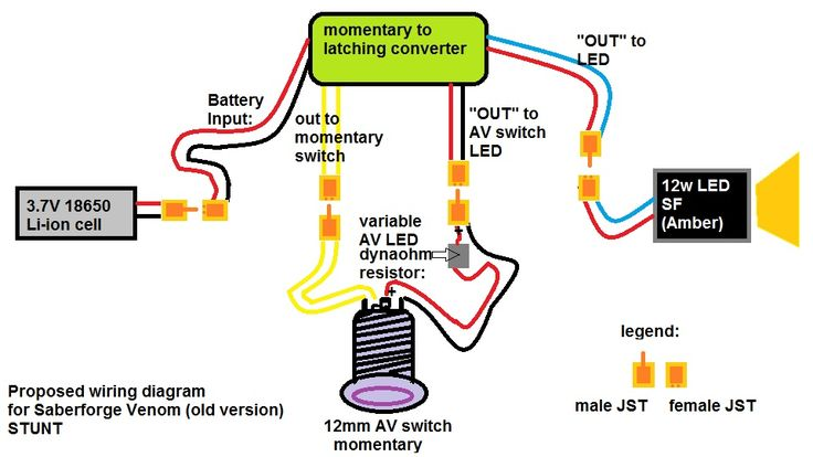 Saber Forge  Wiring Diagram For My Old 1