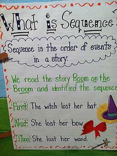 Sequencing anchor chart for the story Room on the Broom