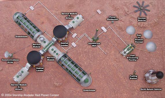 mars base layout - 570×340