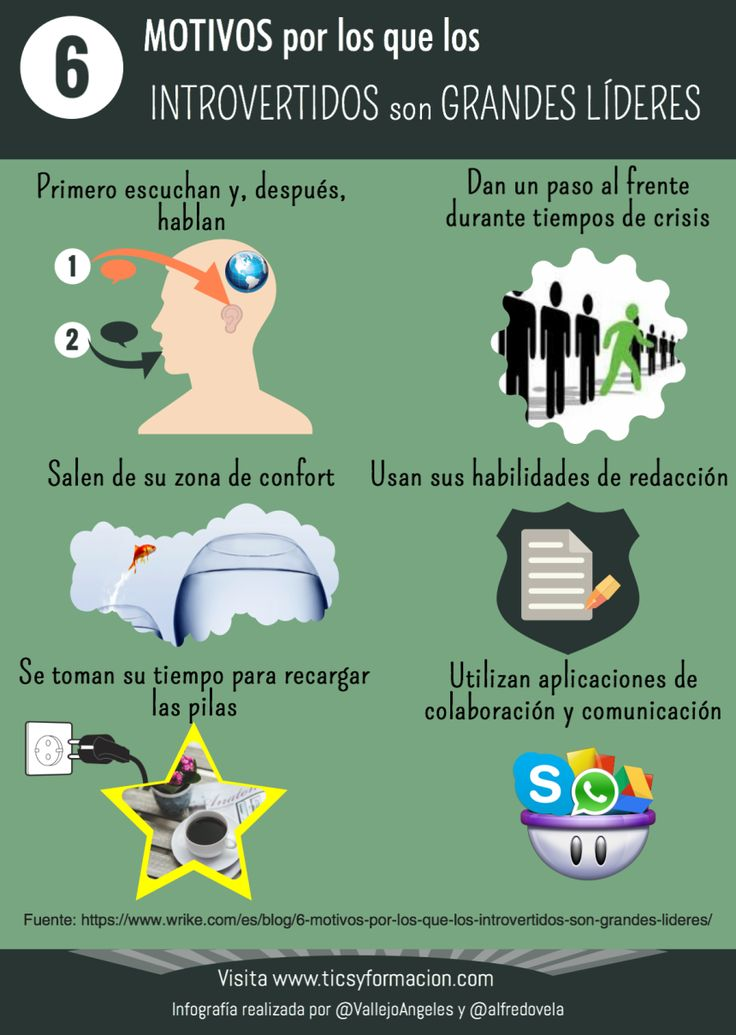6 motivos por los que los introvertidos son grandes líderes #inforgafia
