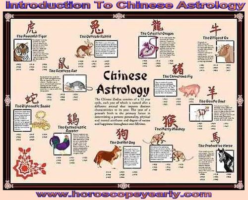 Find Your Chinese Zodiac Sign - liveabout.com