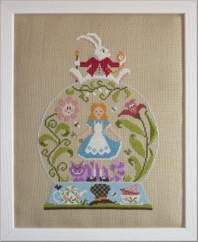 Jardin Prive' ~ Alice au Pays des Merveilles