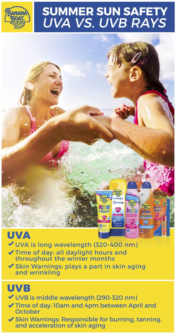 Knowing the difference between UVA and UVB—two types of harmful rays that come from the sun—is crucial. Make summer safer with this simple guide. Banana Boat® sunscreen offers you a wide range of protection to help you avoid damage from harmful rays. Check out our line of lotions, sticks, and Clear UltraMist® products, designed with your family in mind.