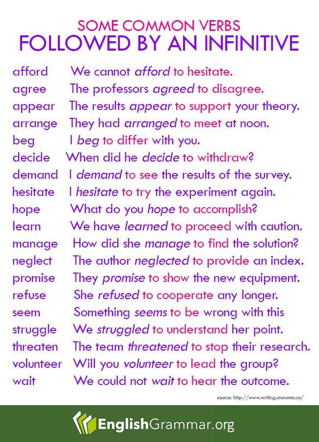Some Common Verbs Followed by an Infinitive