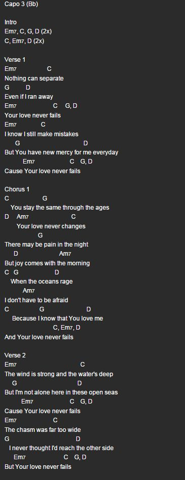Your Love Never Fails Chords