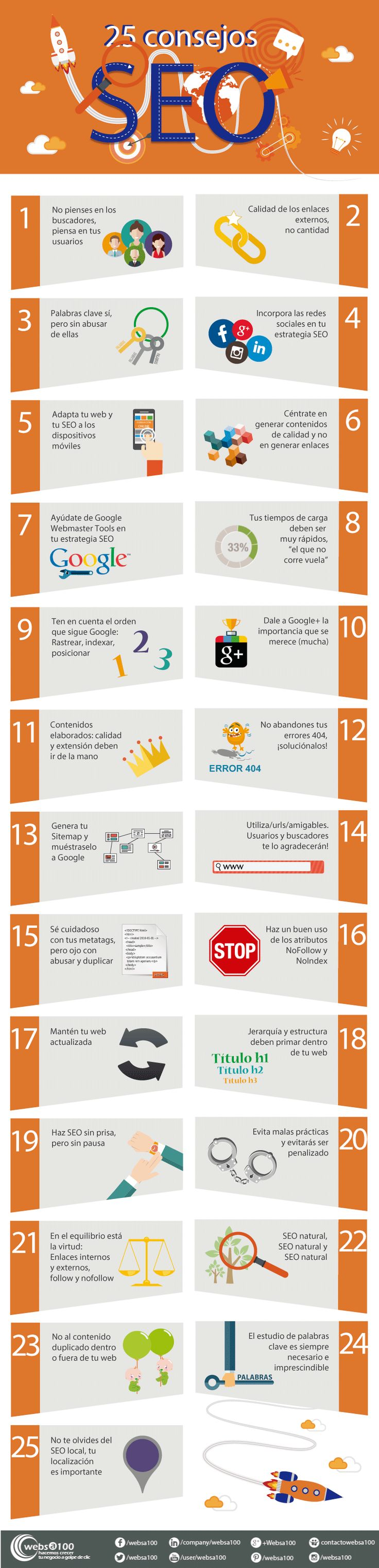 http://www.websa100.com/wp-content/uploads/2015/03/infografia-consejos-SEO.png