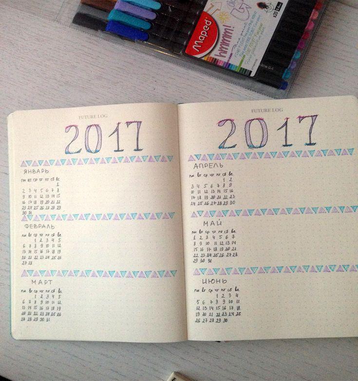 Вдохновенное планирование сBullet Journal
