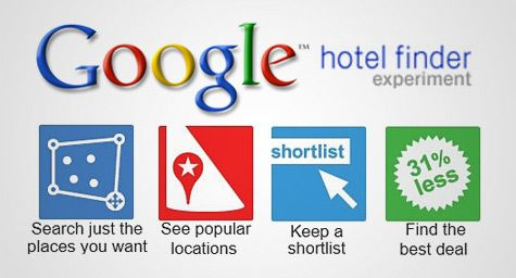 Google's Hotel Finder Launches New Feature - The online travel-planning process will become easier than ever with the launch of Google's new feature for its Hotel Finder, which uses innovative technology to instantly filter hotels within travelers' searches. HotelManager.net explained the details of this digital advance for today's tech-savvy travelers. #HotelMarketing