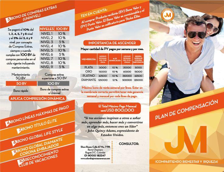 JM Ocean - Plan de Compensación
