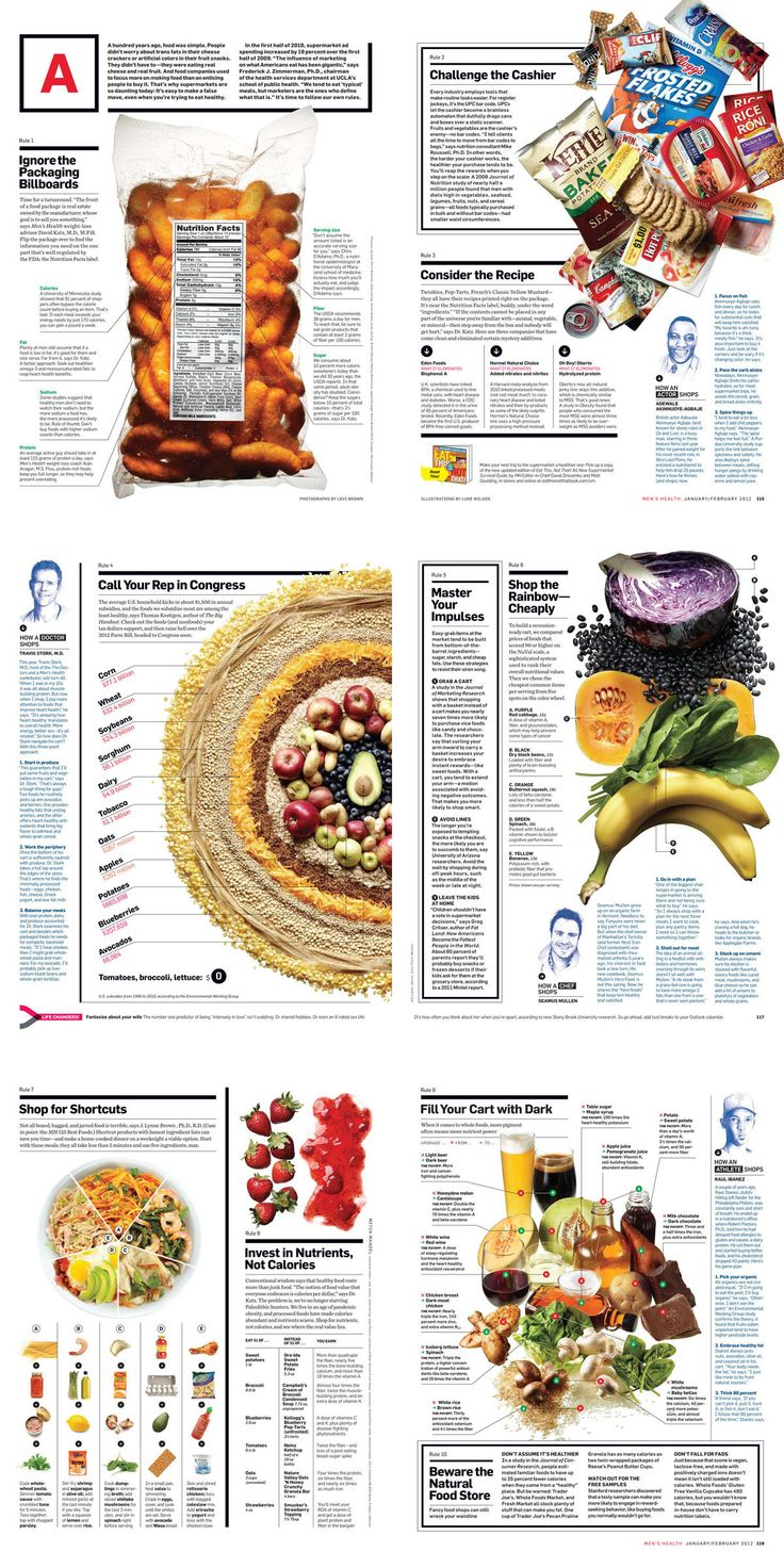 Mens Health Nutrition Issue (OP  Luca Camargo)
