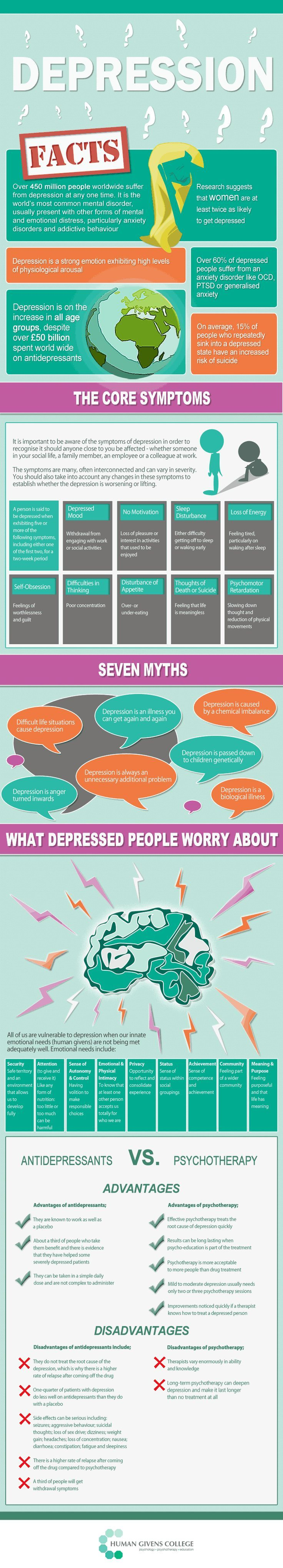 Depression Can Kill! Educate Yourself And Make A Difference! by thot4food | Fawesome.tv