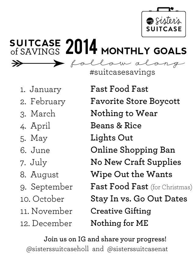 12 Months of Saving Money at sisterssuitcaseblog.com