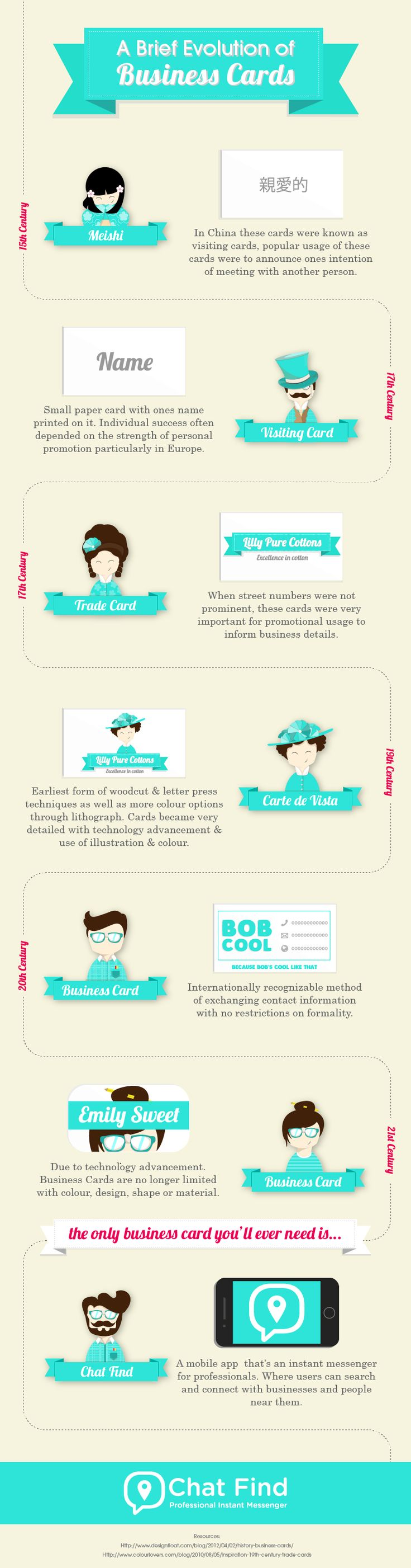 Brief history of business cards. #infographic #business #timeline #history #profesional #creative #design #fun #illustration