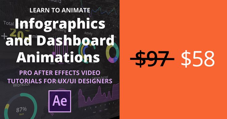 Save $39 on 'Infographics and Dashboard Animations' tutorials. All @AdobeAE UI animation tutorials 40% – 60% off. https://uxinmotion.net/black-friday/