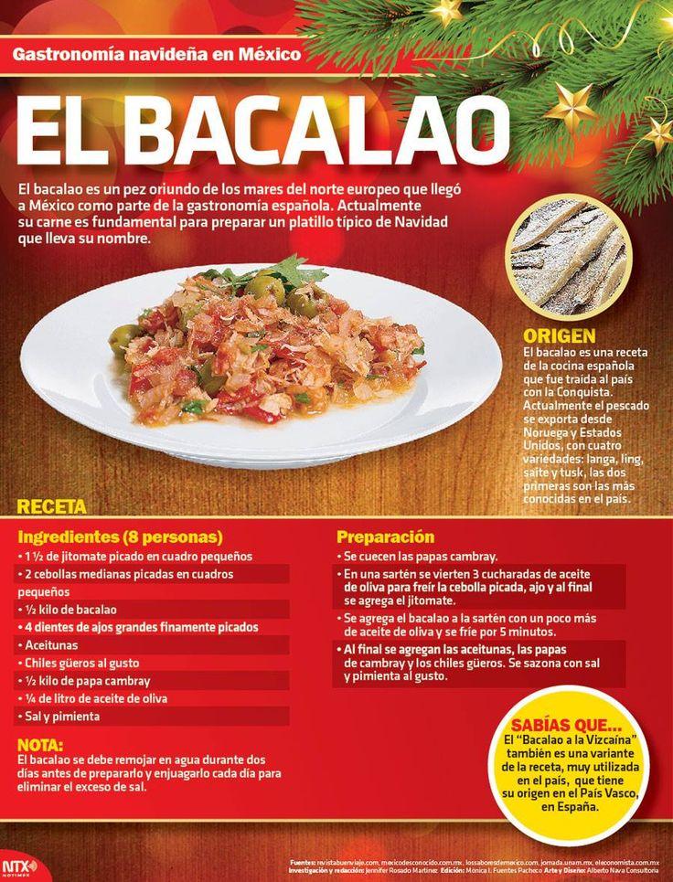 20151224 Infografia Gastronomia Navideña En Mexico El Bacalao @Candidman