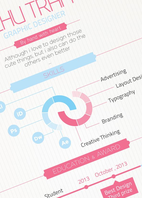 109 best Creative Resumes images on Pinterest Confidence - my first resume