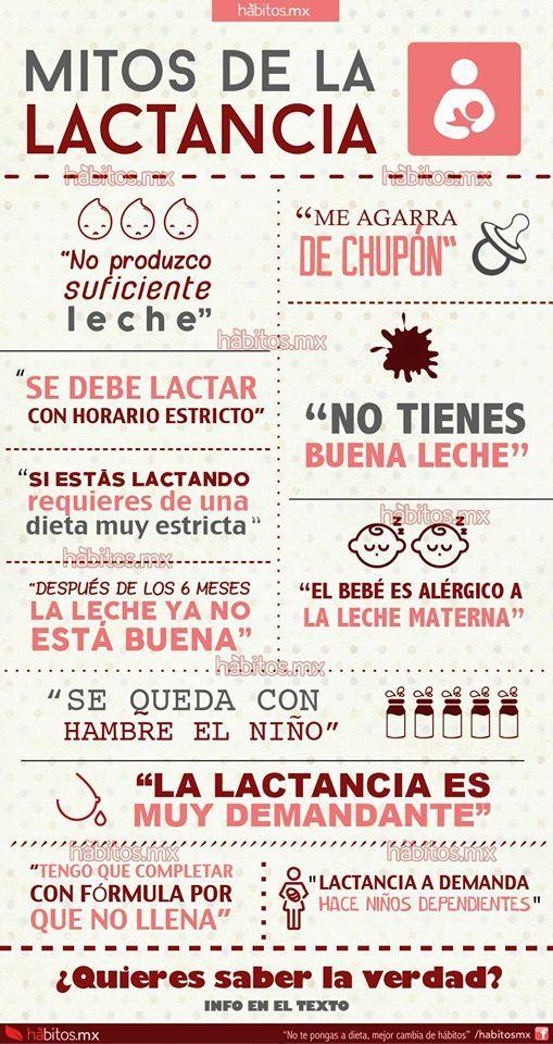 Hábitos Health Coaching   MITOS DE LA LACTANCIA