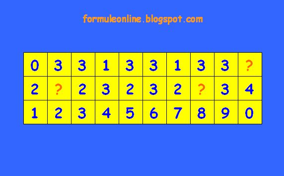 formuleonline probleme si exercitii rezolvate: Ghicitoare matematica 127