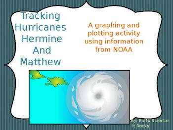 Tracking Hurricanes Hermine & Matthew by Earth Science It Rocks  | Teachers Pay Teachers