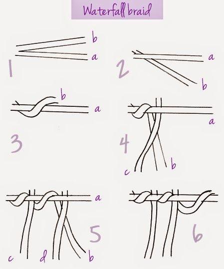 Coiffure Facile: Comment faire une tresse en cascade ?