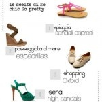 SHOES| Scarpe estive e occasioni d'uso.