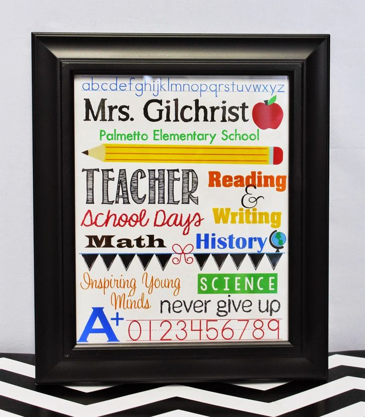 Make your own Teacher Subway Print. Just download, type over the teacher name and school name to the names of your choice and the fonts will stay the  same. Great for teacher gifts or you own classroom. Buy once and use over and over for as many teachers as you'd like.