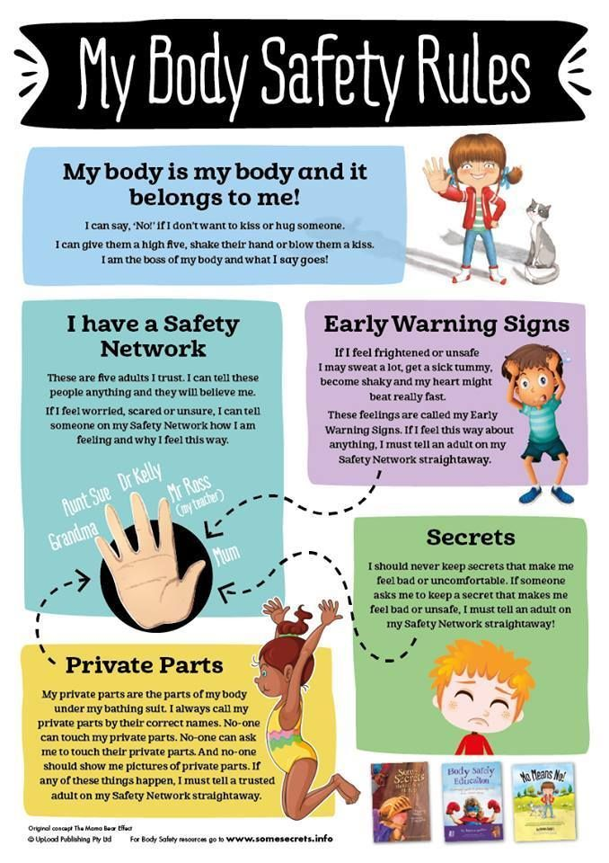 Teaching young children about body privacy in a not so violating their innocence way.