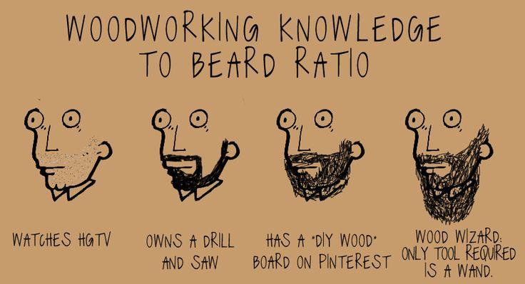 Woodworking Knowlege To Beard Ratio Chart.