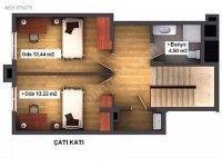 فلل للبيع في تركيا بمدينة بورصة و http://alanyaistanbul.com/villas-for-sale-in-the-city-of-bursa-and-turkey/