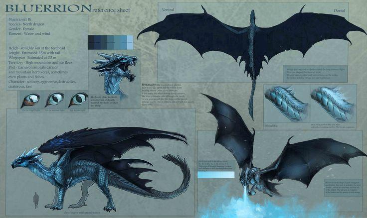 Bluerrion- new reference sheet by Allagar.deviantart.com on @DeviantArt