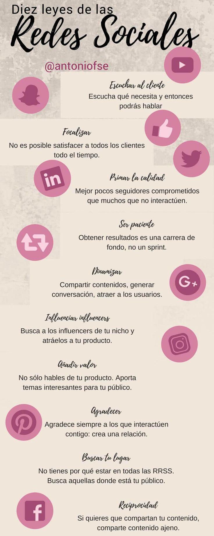 Diez Mandamientos de las Redes Sociales - Infografía