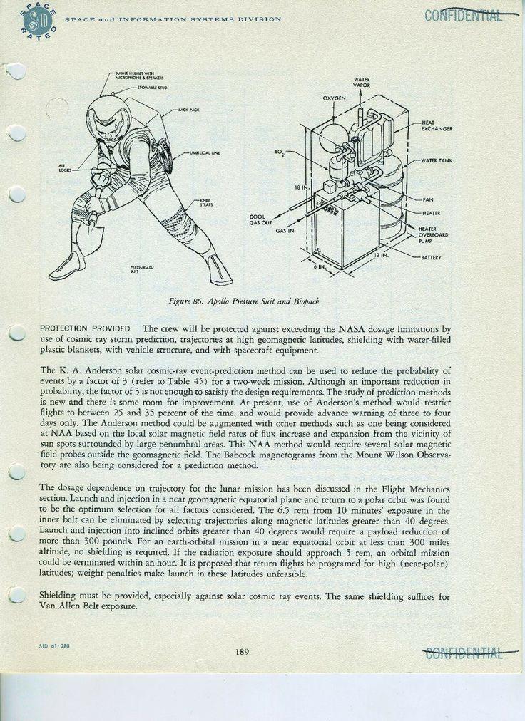 apollo spacecraft manual - photo #8