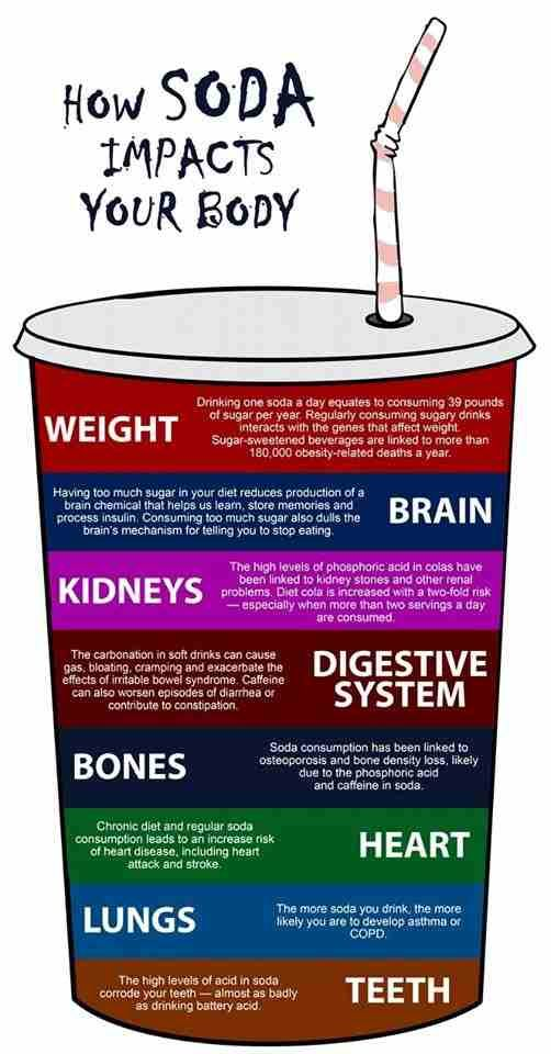 Is Soda Responsible For Childhood Obesity?  Maybe not entirely, but worth understanding the risk...