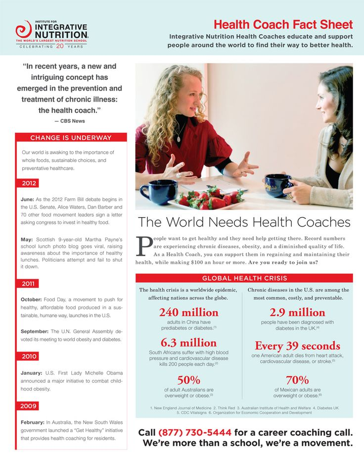 Institute for Integrative Nutrition: Health Coach Fact Sheet