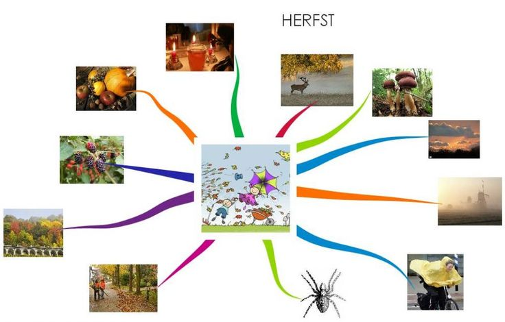 gemaakt door en voor  meester Henk - HERFST :: meesterhenksherfst.yurls.net