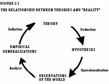 """the relationship of theory x and Theory x and theory y was an idea devised by douglas mcgregor (see article) in his 1960 book """"the human side of enterprise""""it encapsulated a fundamental distinction between management."""